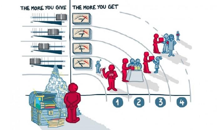 Europeana Publishing Framework: sharing good quality data